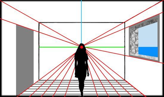 l 39 abc del trompe l 39 oeil 1 la prospettiva la linea d