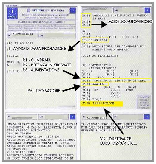 Kit giunto omocinetico lato ruota audi a4 8k b8 dal 2008 ebay - Se monto pneumatici diversi dal libretto ...