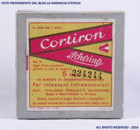 Cortiron Blog