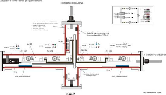 Schema Elettrico Galleggiante Serbatoio : Foto schema elettrico galleggiante dall album profilo