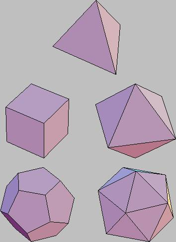 solidi pitagorici